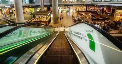 Aena Alquileres Retails